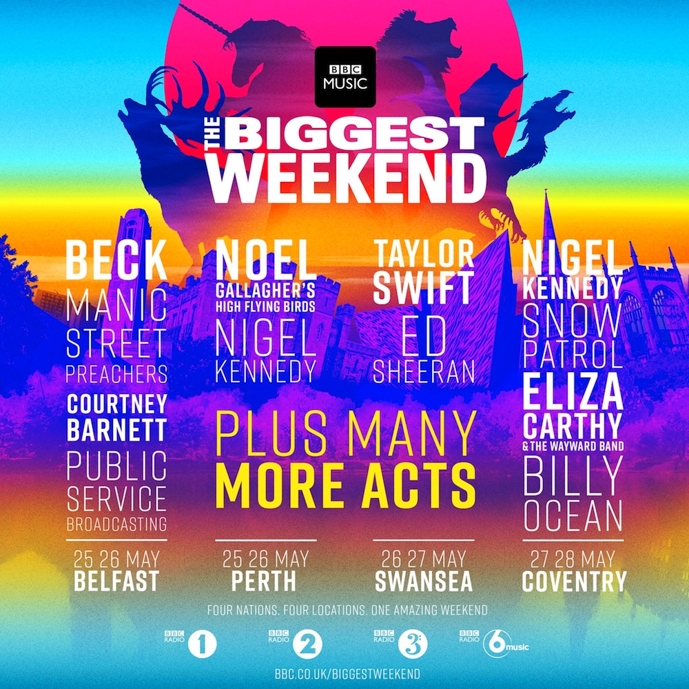 BBC Music Presents... The Biggest Weekend